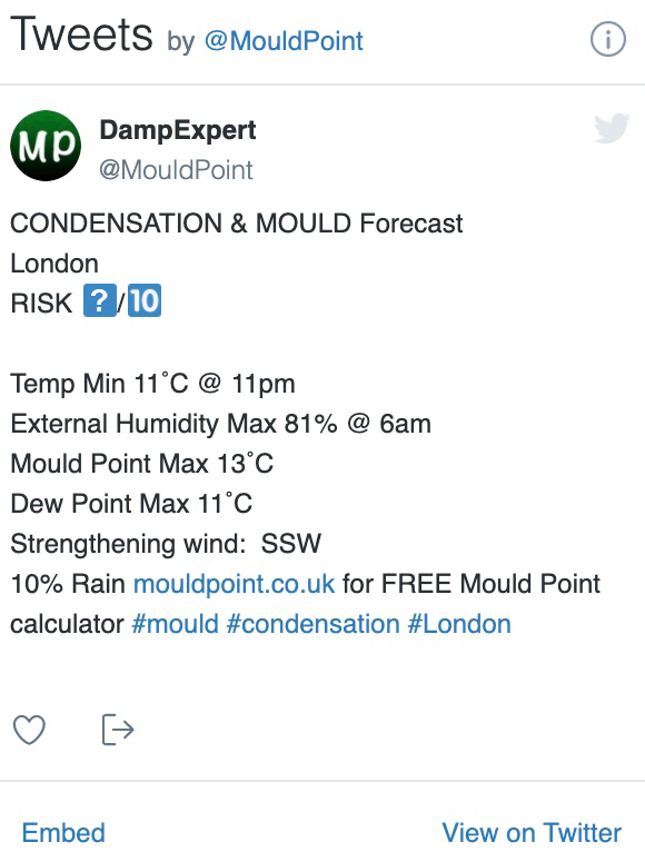 London daily mould & condensation forecast